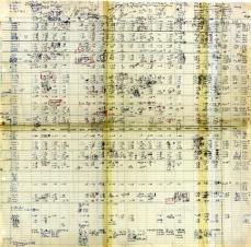 Nirenberg's handwritten genetic code chart