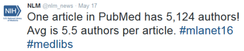 One article in PubMed has 5,124 authors! Average is 5.5 authors per article.