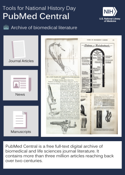 montage of images representing PubMed Central
