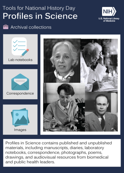 montage of images representing Profiles in Science