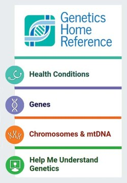 Genetics Home Reference is a guide to understanding genetic conditions