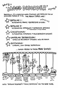 cartoon uses the metaphor of a carousel to describe varying mood states
