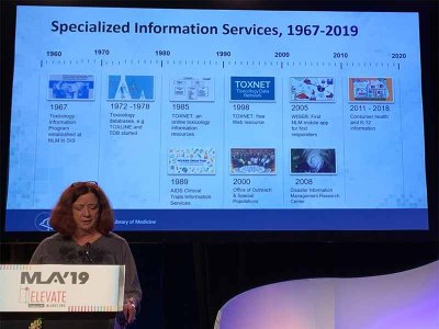Janice Kelly speaks from behind a podium, a slide showing a timeline of the Specialized Information Services Division visible behind her